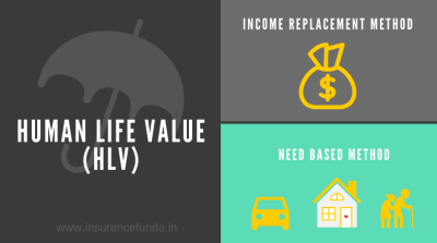 Human life value HLV - Income replacement Method and Need based method