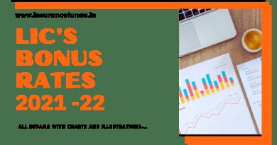 LIC bonus Rates 2021-22