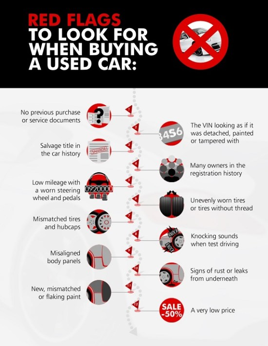 red flags for buying aused car