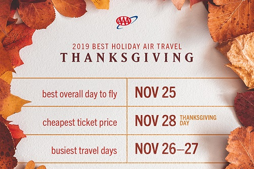 AAA Thanksgiving travel -chart of best dates
