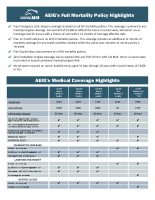 AEIG Mortality Highlights w Surg 0816