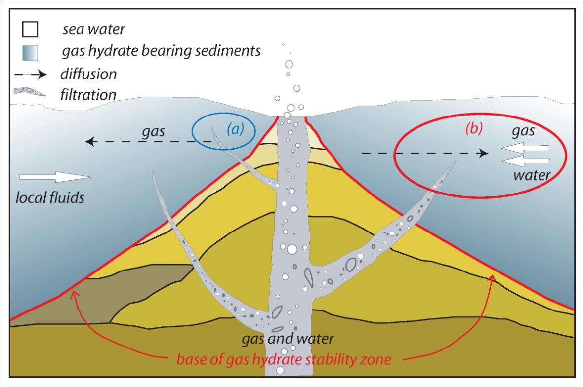 Diagram Volcano Structure