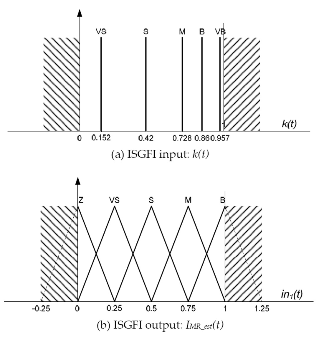 Mr Fluid Damper And Its Application To Force Sensorless Damping Control System
