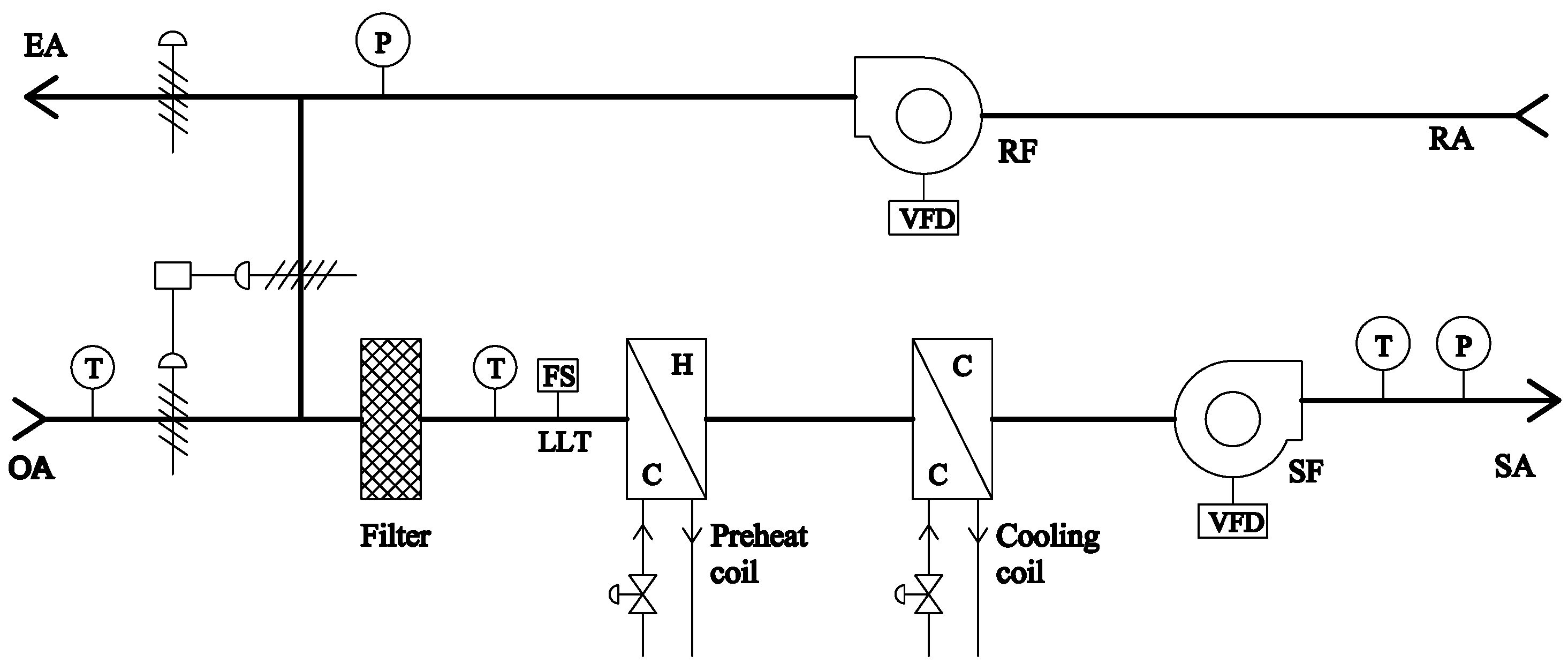 Unitary Product Rtu Wiring Diagram Heater