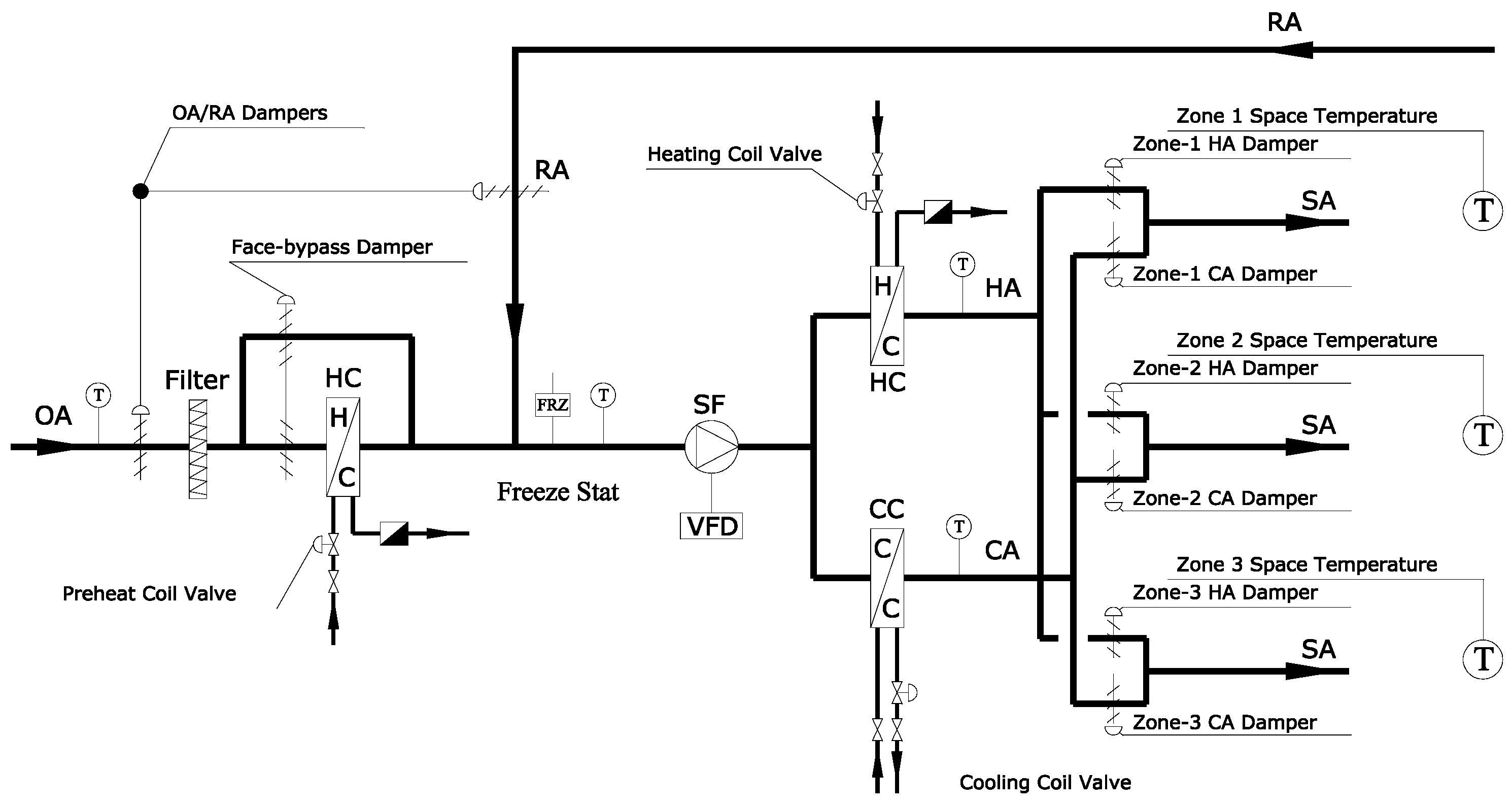 Trane Wiring Diagrams Model Glenda