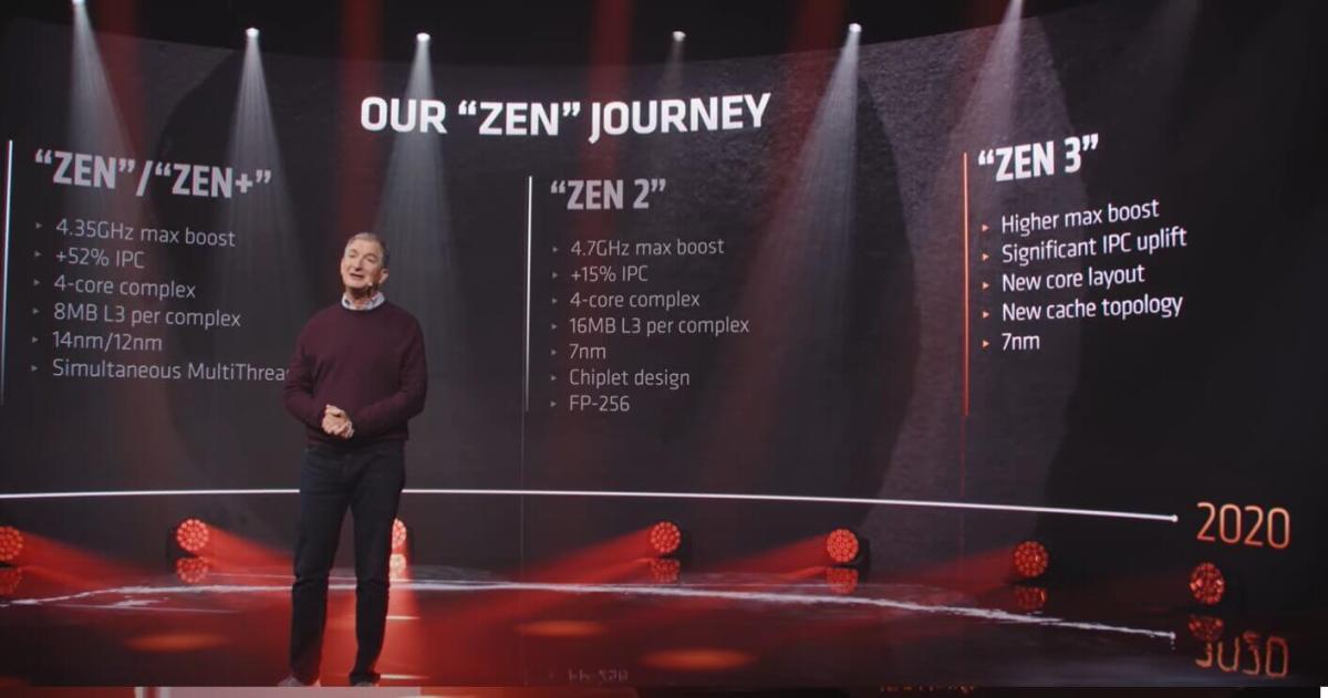 Ryzen 5000 series launch event ZEN 3 Update