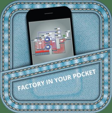 Ecava IGX SCADA – Factory In Your Pocket