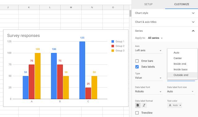 etiquetas de datos en Hojas de cálculo