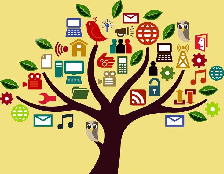 Ingenious Greatest Fifty Social Media Marketing Tools