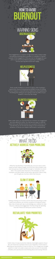 Infographic by Instant Offices