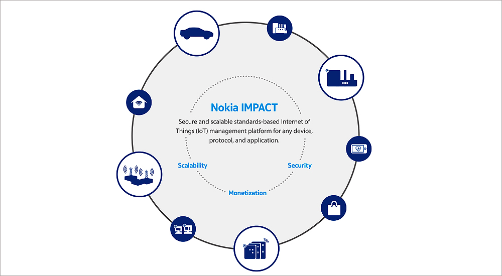 Nedaa and Nokia to set up Innovation and Creativity Lab in Dubai