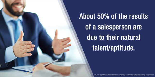 About 50% of the results of a salesperson are due to their natural talent/aptitude.