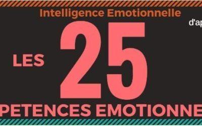Les 25 Competences de l'Intelligence Emotionnelle