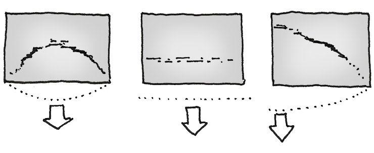 Grietas en muros y paredes. Grietas en caso de asientos continuos.