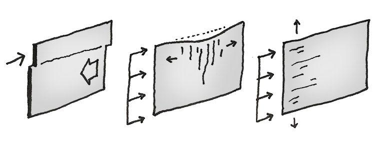 Grietas en caso de cargas horizontales paralelas al muro.
