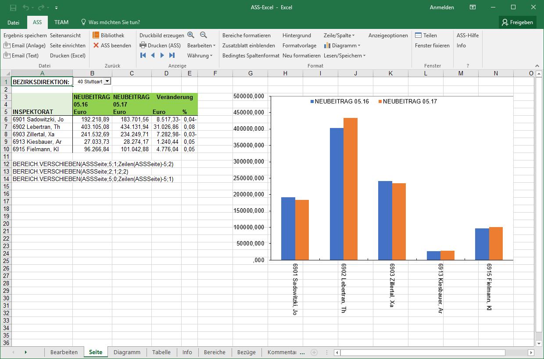 Excel Bezug Auf Anderes Tabellenblatt Variabel