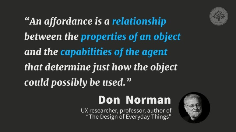 What are Affordances? | Interaction Design Foundation (IxDF)