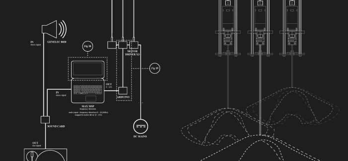 Architectural Augmentation In Live Performance | Interactive