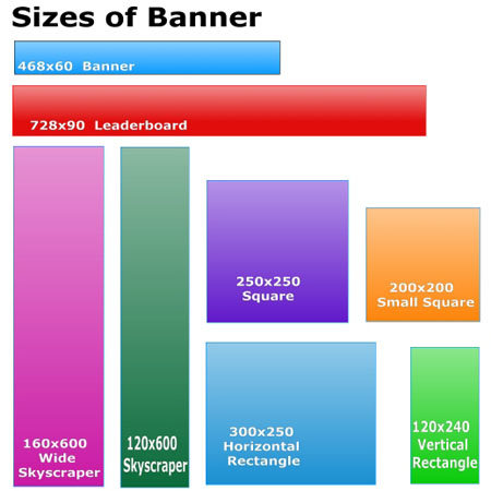 interbirim banner tasarım