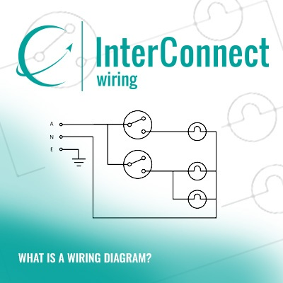Astonishing What Is A Wiring Diagram Interconnect Wiring Wiring 101 Relewellnesstrialsorg