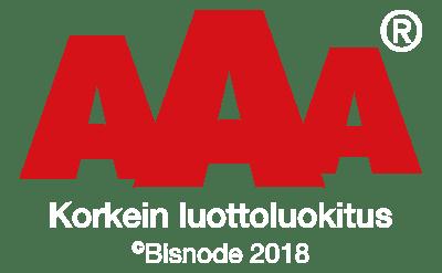 Interdina AAA-luokitus