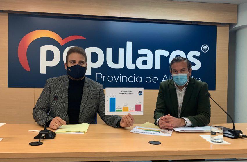 """El PP de la provincia de Alicante presenta en Les Corts Valencianes 257 enmiendas para los municipios alicantinos ante """"el olvido"""" de Puig y Oltra"""