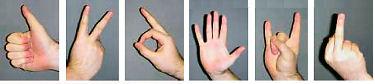 Handgesten