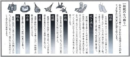 伝統の七つ飾り
