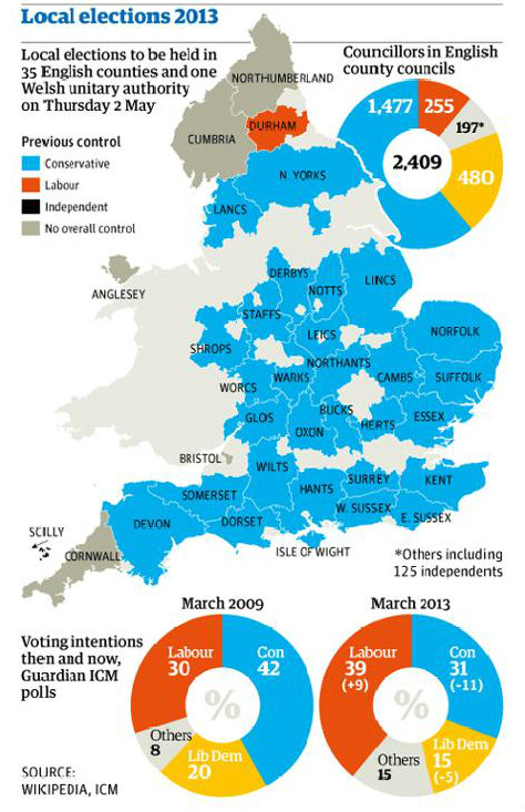 Who Did It Best Data Coverage Of The Local Elections - Us election 2016 map the guardian