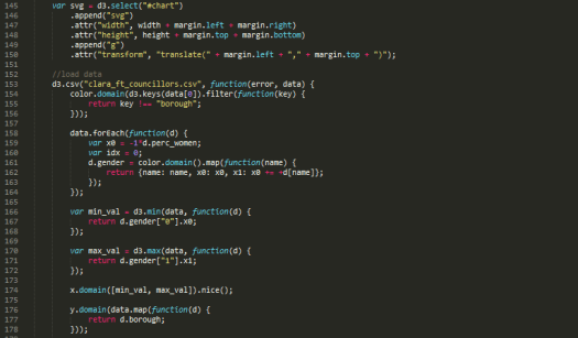 A section of the 250 lines of code I wrote to make a bar chart.