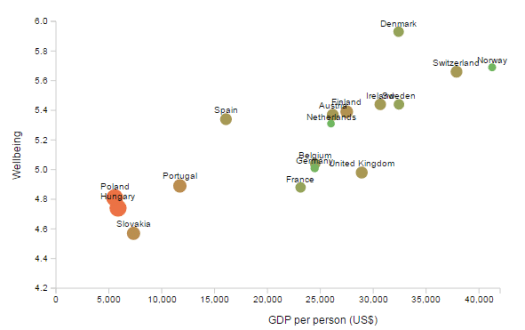 My rather sad-looking scatterplot.