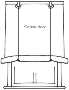 oriental shades