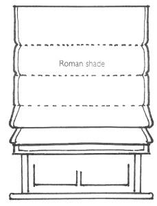roman shades