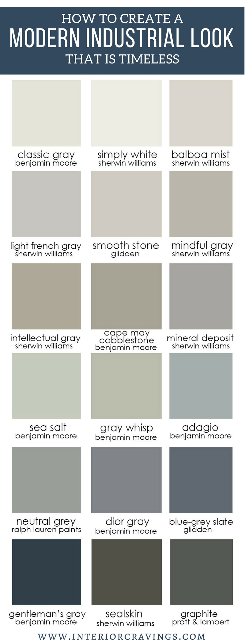 Merveilleux INTERIOR CRAVINGS MODERN INDUSTRIAL NEUTRAL PAINT COLOR PALETTE