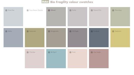 Dulux Colour Forecast 2017 Bio Fragility Paint Colors