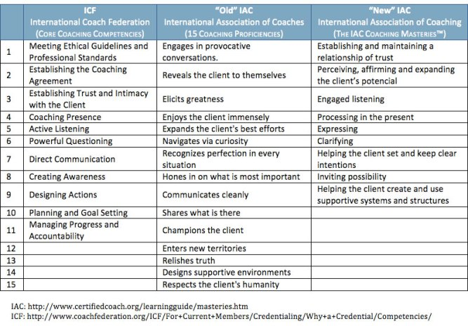 competencies_comparative-1