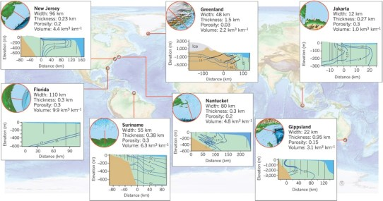 Global_Sumarine_Aquifers1
