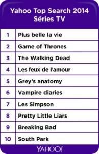 Les mots clefs des séries TV Yahoo 2014