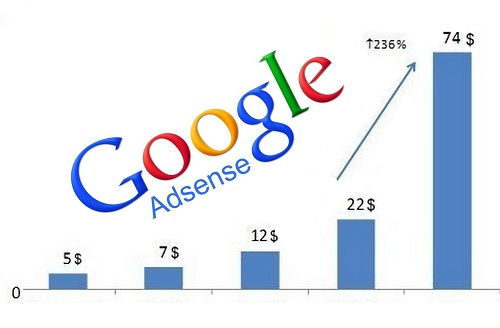 google-adsense-tutorial
