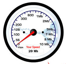 website speed meter