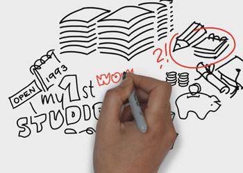 main-videoscribe-whiteboard-animation