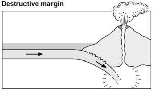 A destructive plate margin