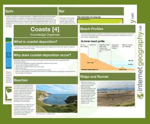 Landforms of coastal deposition
