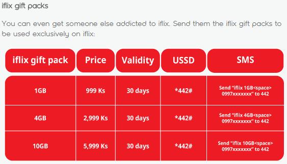 iflix Ooredoo data packs internet myanmar yangon 3g 4g lte