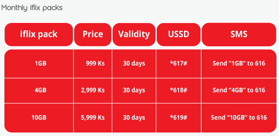 Ooredoo launches exclusive iflix bundles internet in myanmar iflix ooredoo data packs internet myanmar yangon 3g 4g lte stopboris Images