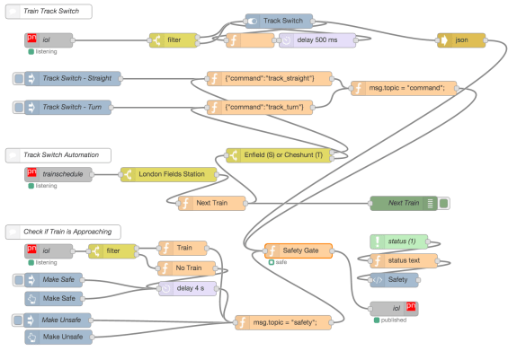 Train Automation - TFL API - Node-RED
