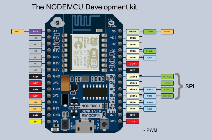 Node-MCU-Pin-Out-Diagram1