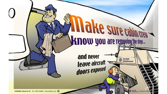 Aviation Industry Safery Posters