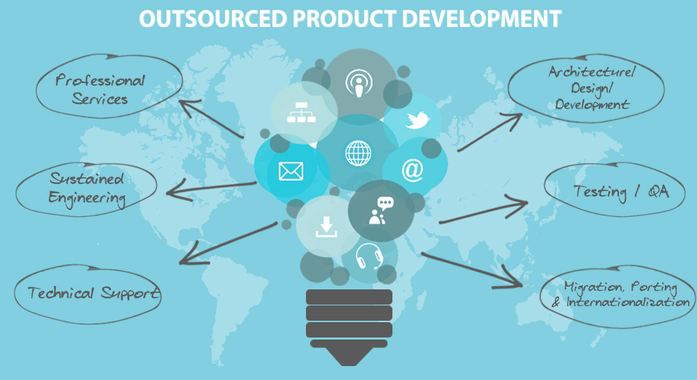 product development company Maarca Brands