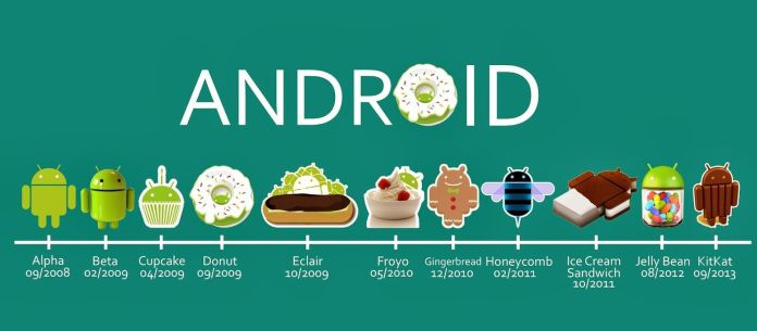 The list of Android versions